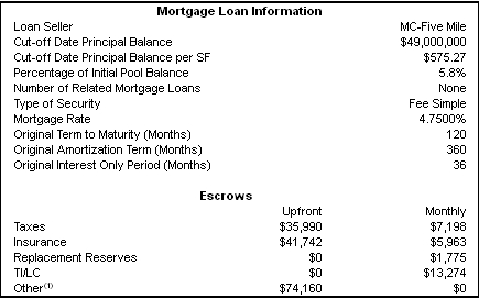 6010 Bay Pkwy Mortgage Loan Info